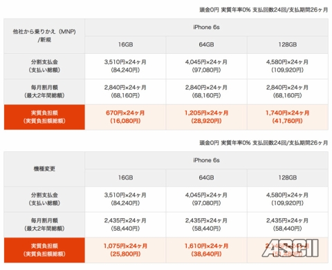 au、iPhone 6s / iPhone 6s Plusの価格発表!!
