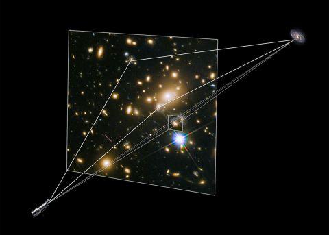 ハッブル宇宙望遠鏡、時間差超新星