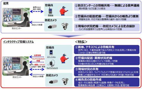 パナソニック、成田空港で警備システム