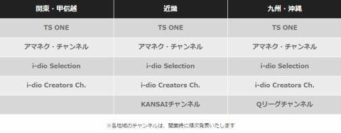 iDio FM TOKYO