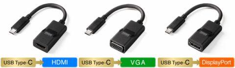 サンワサプライ、USB Type-Cディスプレーアダプター