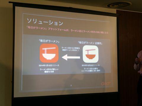 Startup Japan Tour 2015 in 北海道