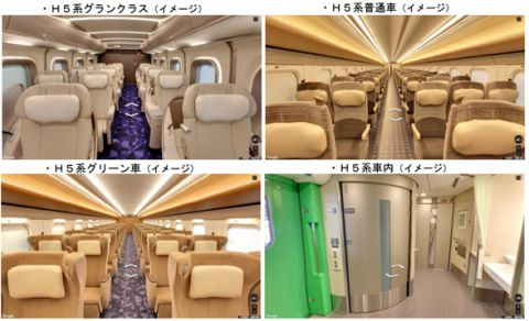 JR北海道、北海道新幹線H5
