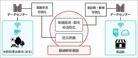 160330_nakano