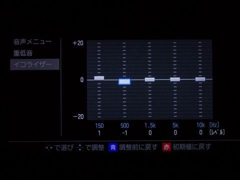 AV機器特集