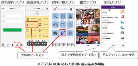 ヤマハ、音のユニバーサルデザインの公開