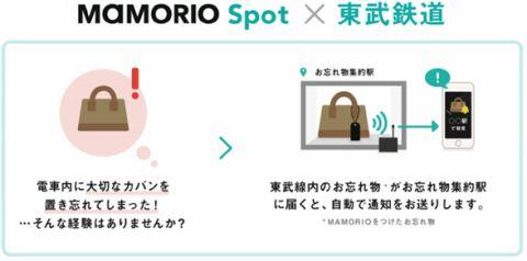 MAMORIO東武鉄道2
