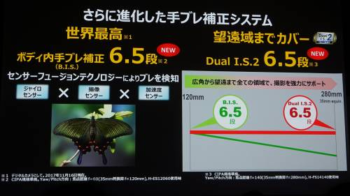 「Dual I.S.2」対応レンズなら望遠域でも6.5段の手ブレ補正効果を得られる