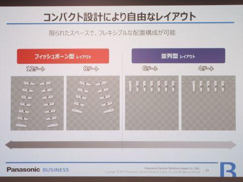 羽田に導入されたパナソニックの顔認証ゲートは新たな「おもてなし」だ