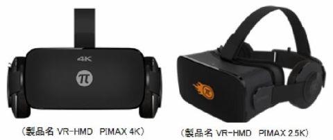 Mogura VR PIMAX 4K