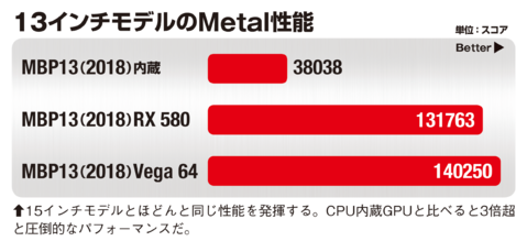 Core X Benchmark