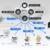 高度に自動化された世界を実現する、アプトポッドの産業IoTミドルウェア