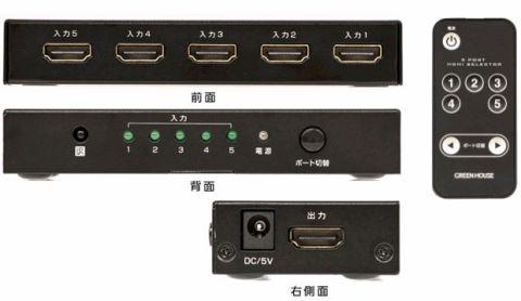 グリーンハウス、HDMI×5セレクタ