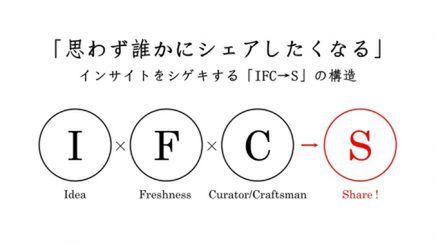 バズプロモーションを成功させる「IFC→Sの法則」って知ってる?
