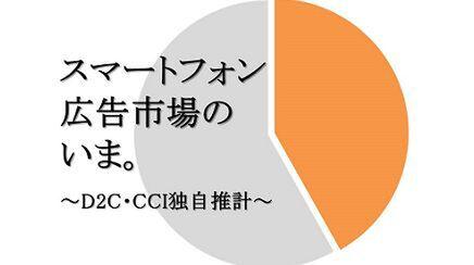 2014年のスマホ広告市場は3450億円、D2C/CCI調べ