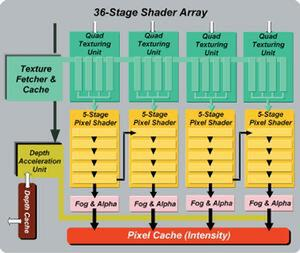 36Stage Shader Arrayの概要