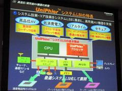 UniPhierプロセッサーの構造