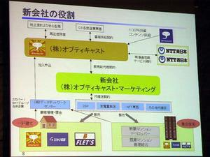 ASCII.jp:スカパー!とNTT東西ら、光ファイバーを利用した多 ...