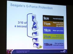 G-Force Protection