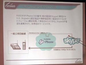 """FUSION IP-Phone for Skype""の概要"