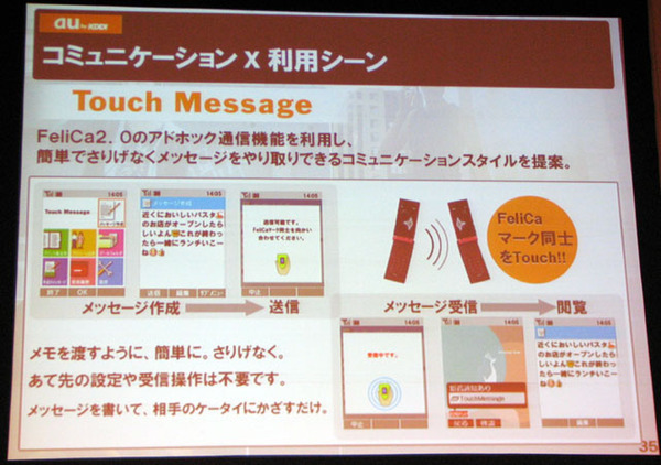Touch Message