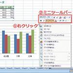 美麗が簡単なグラフ機能 「Excel 2007」で仕事がはかどる!