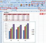リボンを知れば「Excel 2007」で仕事がはかどる!