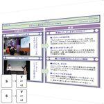 パターン別実例で「1枚企画書」を掌握――報告書3題