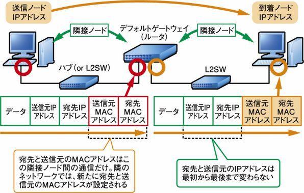 https://ascii.jp/img/2009/05/18/841078/l/c846659084ecad9d.jpg