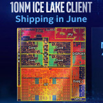 Ice Lakeは6月から出荷開始 インテル CPUロードマップ