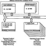 スーパーコンピューターの系譜 夢を追い続けたBob Rau博士のCydra 5