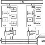 スーパーコンピューターの系譜 ソフト開発に貢献した幻の超並列機GENESIS