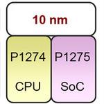 半導体プロセスまるわかり インテルが語る14nmと10nmの展望
