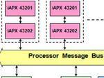 忘れ去られたCPU黒歴史 20年早すぎたCPU iAPX 432