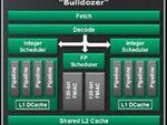 アーキテクチャーから予測するBulldozerコアの性能