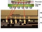 Mobile RAMからWideIOへ モバイル向けメモリーの進化