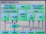 ARM11から最新CPUまで ARM系プロセッサーの仕組み