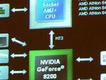 nForce 700派生品が主流のAMD向けNVIDIAチップセット