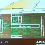 AMDはDirectX 11対応GPUや6コアOpteronに注目!