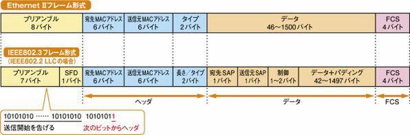 https://ascii.jp/img/2009/06/18/237020/l/444996beedb73dc4.jpg