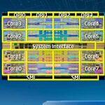 サーバー向けXeonは1プロセッサー8コア時代へ突入
