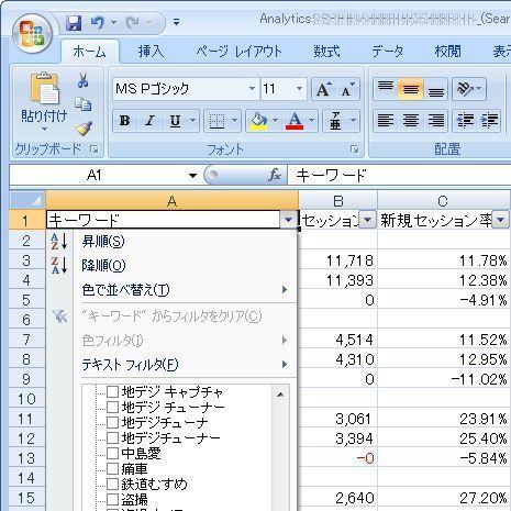Analyticsで検索トラフィックのアクセス解析
