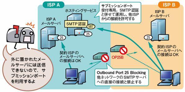https://ascii.jp/img/2009/08/04/851287/l/c7bbfa60ae6ddb31.jpg