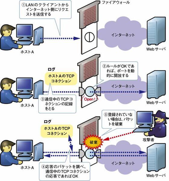 https://ascii.jp/img/2009/08/12/853064/l/4ce07a5468d0a4e9.jpg