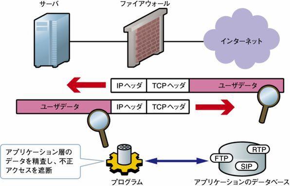 https://ascii.jp/img/2009/08/12/853066/l/d42294373e084d19.jpg