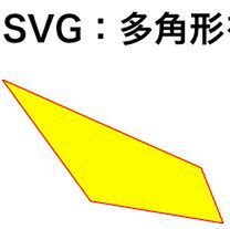 HTML5で注目!インラインSVGの使い方