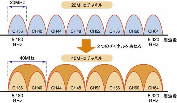 https://ascii.jp/img/2009/10/22/862246/l/2cb6412a6cf1cbaa.jpg