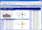 中堅企業でもお手頃にBI!IBM Cognos Express V9.0登場