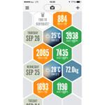 「M7」コプロセッサ—iPhone 5sの「モーションアクティビティ」とは何か?