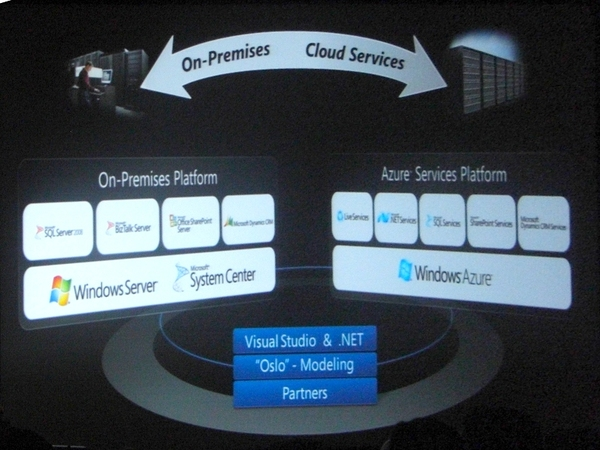 「Windows Azure」は開発もWindows流